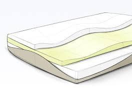 amerisleep vs tempurpedic mattress reviews