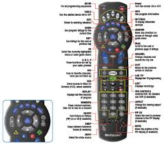 Cable Remote Interactive Guide