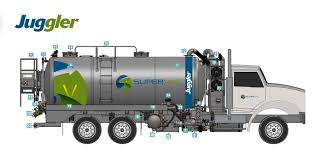 100 Septic Vacuum Trucks For Sale With Liquid And Solid Separation System