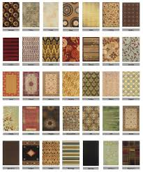 Area Rug Cleaning Identification Guide For Clients in Chino