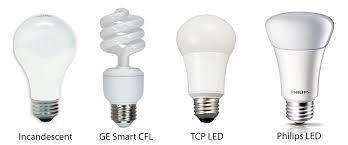 light bulb cost comparison design construction of spartan