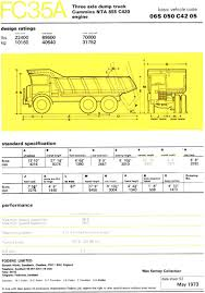 Trucks Specifications - Best Image Truck Kusaboshi.Com 10 Best Pickup Trucks To Buy In 72018 Prices And Specs Compared Specifications Image Truck Kusaboshicom F650 Features Supertrucks Teslasemitruckspecsevent6 Planetsave 2018 Ford F250 Price Trims Options Photos Reviews Yeah Unveils Engine Specs For F150 Expedition New 2019 Chevrolet Colors Review Car Flex Fleet Rental Granite Mack Sinotruk Howo 8x4 Dump Truck Richbon Group Nigeria Page 2 New 2015_000 Npi Audio Visual Solutions 1954