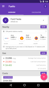 Fuelio - Fuel Log, Mileage And Costs Tracker For Android Gasoline Price Calculator Econbrowser Sapp Bros Denver Co Travel Center Ram Trucks Fuel Efficienct Pilot Flying J Centers Truck Stop Prices Best Resource Making More Efficient Isnt Actually Hard To Do Wired Pride Stores Maple Hill 247 Gas Price Display Sign Editorial Otography Image Of Fuel 1120697 What Will Cheap Gas Do Electric Cars The Verge Prices Rise Despite Surging Us Oil Oput Its Time Reconsider Buying A Pickup Drive