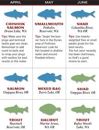 Patios Little River Sc Entertainment Calendar by Washington And Oregon 2016 Fishing Calendar Game U0026 Fish