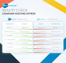 Joomla & WordPress Hosting, Support And Tutorials New Website November 2017 Magic It Services Ltd Affordable Seo Packages Website Designing Plan Just Host Coupon Deals Discount Codes Special Offers 10 Best Web Hosting Companies That Dont Suck Compare The Best Web Hosting Plans Updated February 2018 Azure Sites Basic Pricing Tier Blog Microsoft Fastcomet Review Feb The Perfect Company Top Service Outstanding User Sasfaction How To Buy A Cheap Domain Name Vripmaster Companies Vps Sver Webspace Virtual Siteground Wordpress 200ms Pingdom Load Times Low Cost Domains Made Simple Domainsfoundry
