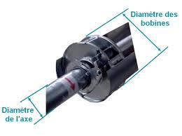 moteur de rideau métallique faac 227l habitat automatisme