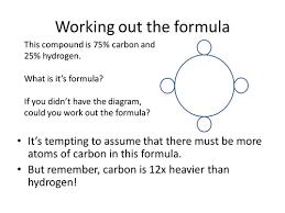 New Edexcel Core Science GCSE Planning By Cazzie123