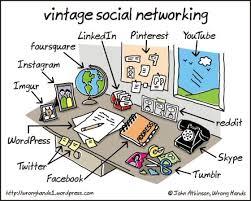 nuxe si鑒e social vintage si鑒e social 28 images vintage e grunge social media