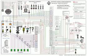 1974 Chevy Truck Wiring Diagram – Wire Diagram
