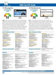 Deal Or No Powerpoint Game Template These Templates For A Fun Review Wheel Of Fortune