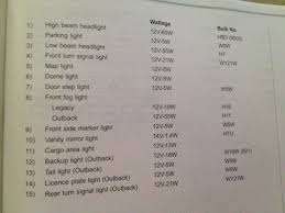 2011 legacy light bulb list 5th generation subaru legacy forums