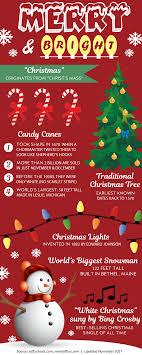 Fun Christmas History 106 9 the Light