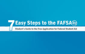 Fafsa Help Desk Number by Financial Aid U2013 The City University Of New York