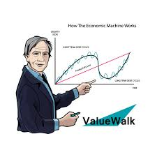 Ray Dalio To Help Put Recent Economic Market Moves In Perspective