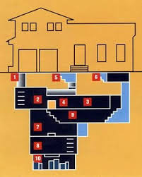 38 best gun and safe rooms images on pinterest architecture