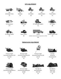 100 Construction Trucks Names Images For Equipment And Pictures Clip Art Library