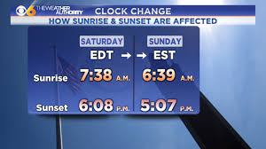 How Daylight Saving Time end will affect sunrise sunset times