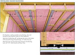 Hanging Drywall On Ceiling Joists by Any Tricks For Leveling Uneven Joists For Ib 1 Clips Avs Forum