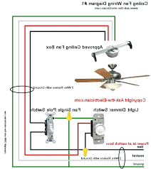 Ceiling Fan Pull Switch Wiring Diagram by Wiring Diagram For Ceiling Fan With Wall Switch Integralbook Com
