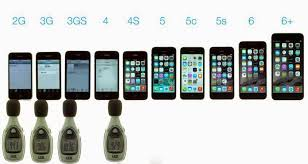 iPhone 6 beats 6 Plus and all its predecessors in speaker volume
