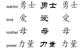 Brilliant Ideas Of Collection 25 The Best Chinese Symbol Tattoo On Biceps Creative