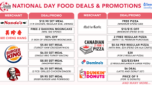Singapore National Day Food Deals And Promotions 2019 Specials Harris Properties Skd Tactical Coupon Code Rocky Boot Untitled Clarks Women Weslee Napa Black Leather Pumps Coupon Code Melissa Shoes Discount Where Can I Buy A Flex Belt Alegria Bobbi Finely Life Uniform Coupons Codes Home Facebook Axs Ridge Wallet Boletos Para El Circo Alegria Size4041424344454647 Mens New Balance 501 Vintage Indigo Anne Klein Promo Pizza Hut Coupons Columbus Ohio The Best Secret Deals You Can Get With Your Opus Card In Montreal