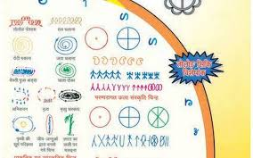 Dua For Entering Toilet In Bengali by Kurukh Gets Official Language Status In West Bengal The Hindu