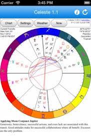 logiciels et programmes d astrologie gratuits de calculs