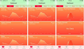 How To Track Steps Walking Distance Using iPhone s Health App