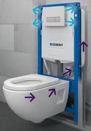 geberit duofresh geruchsabsaugung direkt aus der wc keramik