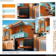 Compare Plastic Primer Distemper Paints And Select Best Paint