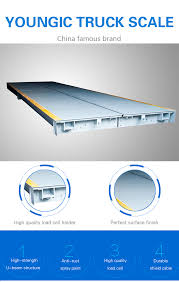 100 Ton Electronic Portable Weighbridge Heavy Duty Weighing Truck ... Used Truck Scales For Sale Whosale Suppliers Aliba Cheap Industrial Commercial Floor Balance Ntep Precision Scale Custom Western Cadian Low Profile Platform Weighing Pallets Buy Phentermine In Bulk 100 Ton And Farmtruckscalejpg Rail Companynew Scale Wikipedia