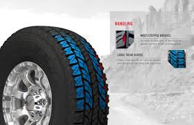 Yokohama Tire Corporation Best All Terrain Tires Buy In 2017 Youtube Cheap On And Off Road Treadwright Whats The Difference Between Mud Duravis M700 Hd Allterrain Heavy Duty Truck Tire Bridgestone Proline Destroyer 26 M3 For Clod Buster Amazoncom Mudterrain Light Suv Automotive Pro117014 Wheels Rc Planet Toyo Open Country At Ii Radial 23580r17 120r What Is Best All Terrain Tire To Consider Ford F150 Forum Homey Inspiration Pro Comp Xtreme A T Lizetti All Terrain