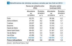 montant du rsa 2015 rsa non finançable et explosif pour les départements fondation