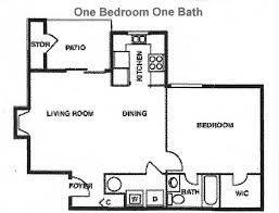 quail forest apartments rentals wilmington nc apartments com