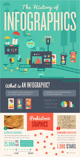 101 Infographic Examples on 19 Different Subjects