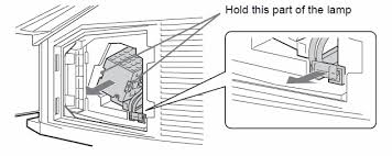 Sony Sxrd Lamp Replacement Instructions by Sony Sxrd Tv How To Change The Projection Lamp