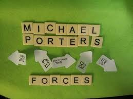 Porter's Five Forces A Competitor Analysis Tool - Michael Porter