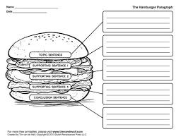 Printable Hamburger Paragraph Template