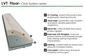 Shop For Waterproof Unilin Click LVT Flooring PVC Floor Tile Vinyl