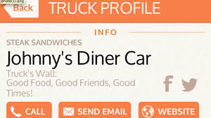 Hi-Five Doughnuts - Eater Louisville Fort Collins Food Trucks Carts Complete Directory Philthy Phillys Toronto Portfolio Morgan Dipietro Birmingham Food Trucks Are Just Around The Corner With New Mobile Creating A Mobile App For Your Truck Business Foodtruckr Exploring Stockholm Street Streetkk Slow Travel Nova Scotia Association Hifive Doughnuts Eater Louisville Zaianne Sparrow Digital Product Experience Designer Truckky On Twitter What Can You Find In Truckky Application 1 Trucky We Cant Wait Trucky To Launch How
