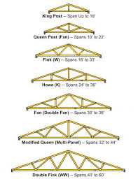 woodworking project plans how to make a building truss modern