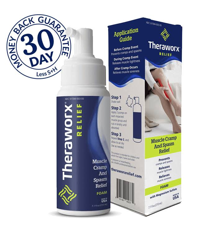 Theraworx Relief Muscle Cramp and Spasm Relief Foam - 7.1oz