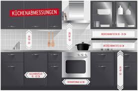 die richtigen küchenmaße für mehr ergonomie in der küche