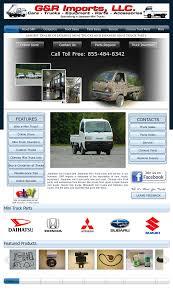 100 Custom Mini Truck Parts Grimports Competitors Revenue And Employees Owler Company Profile