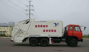 Garbage Truck (YD5251ZYS) Purchasing, Souring Agent | ECVV.com ...