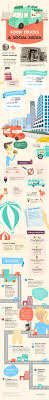100 Cost Of A Food Truck S Put Spin On Social Media Follows INFOGRPHIC