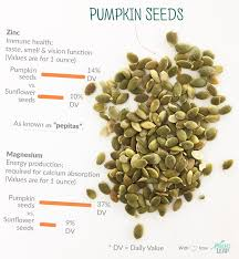 Pumpkin Seeds Testosterone by These Seeds Kill Cancer Cells Enhance Your Sleep Rid Astigmatism