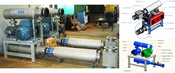 Dresser Roots Blowers Compressors by Roots Blower Therec Corporation Ltd Thailand