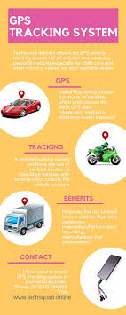100 Truck Tracking System Techsquad Delivering Advanced GPS Vehicle Tracking System For Every